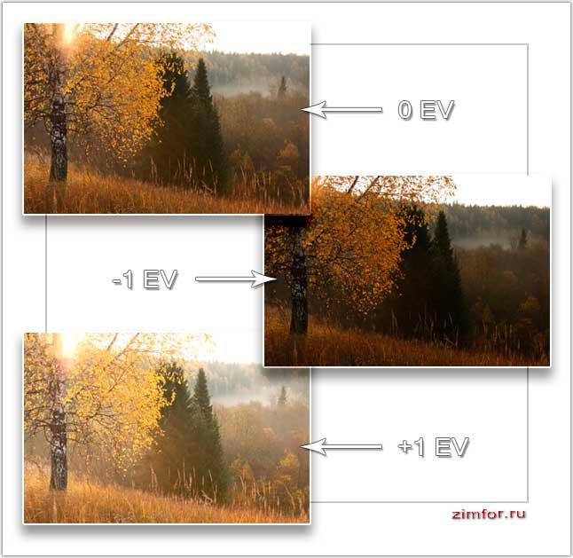 Пример применения EV в пейзажной фотографии