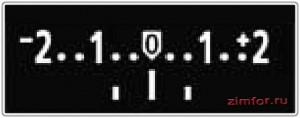 Индикатор экспозиции в фотографии. 0 EV