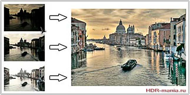 Пример применения EV в фотографии