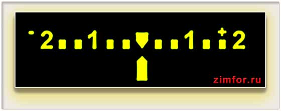 Шкала индикации экспозамера фотоаппарата